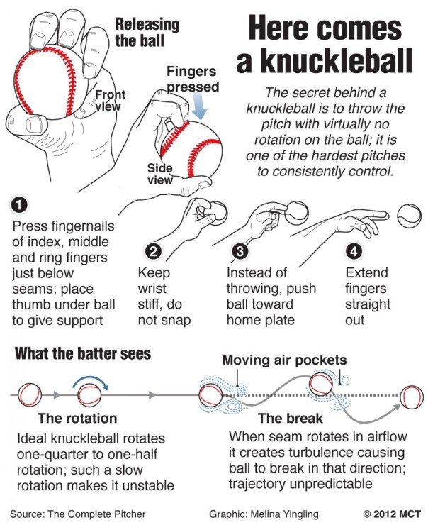 howtothrowknuckler.jpg